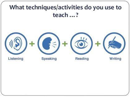چهار مهارت اصلی زبان انگلیسی